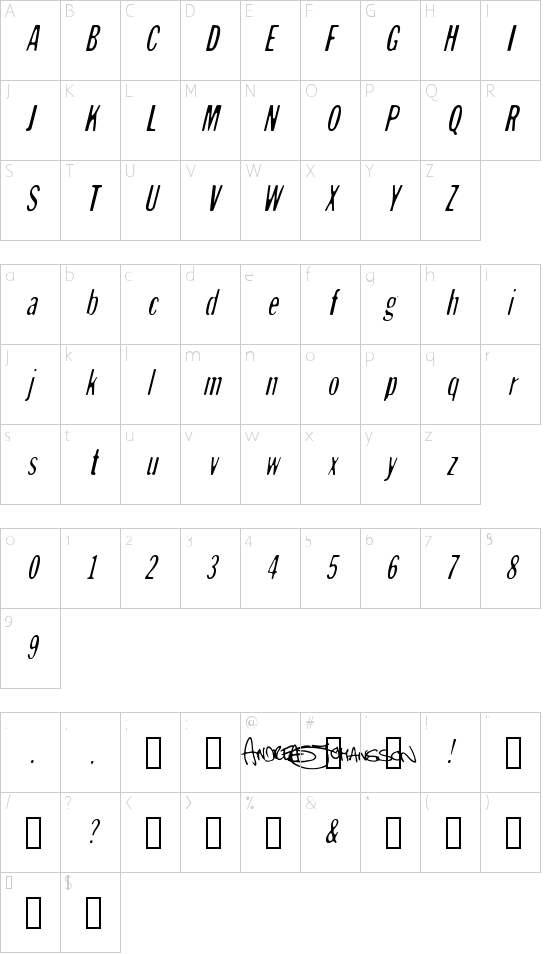 mapa znaků